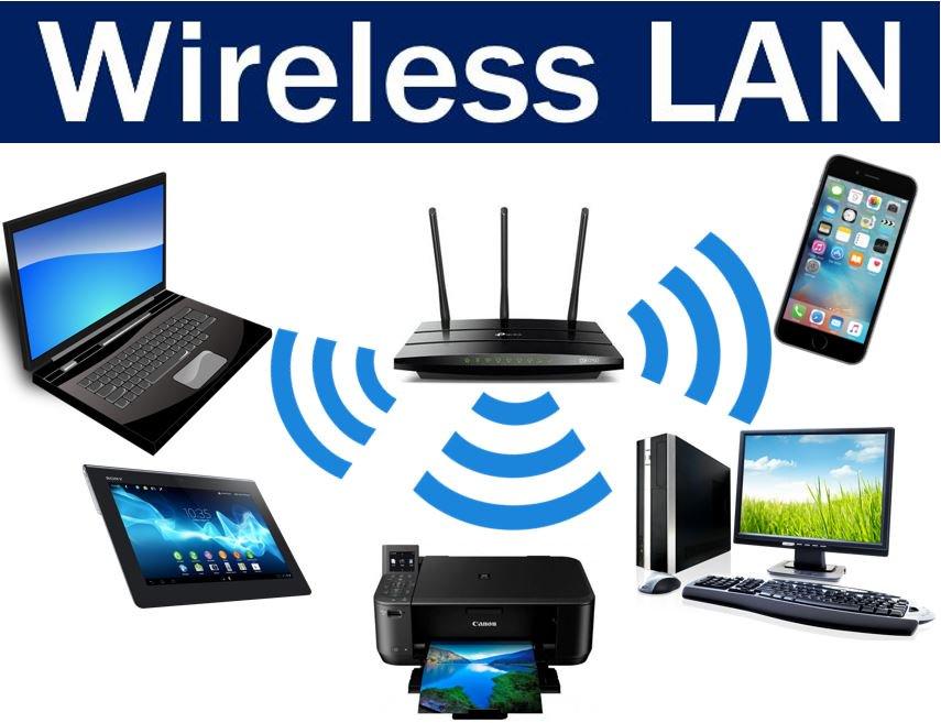WLAN: что это такое, чем отличается от Wi-Fi, WLAN в телефоне