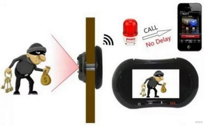 Беспроводной видеоглазок с Wi-Fi: обзор возможностей и моделей