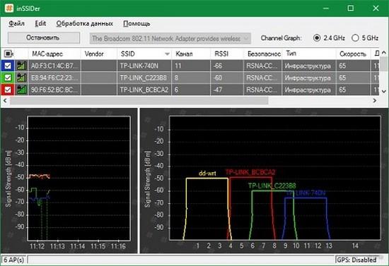 Роутер режет скорость интернета по Wi-Fi: причины и быстрые решения