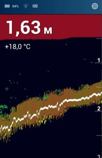 Беспроводной эхолот «Практик 7 Маяк» с Wi-Fi: обзор и использование