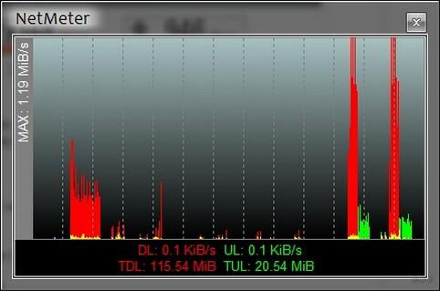 Как проверить скорость интернета на смартфоне: тест и обзор