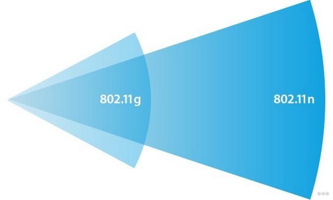 Как увеличить радиус действия Wi-Fi роутера: 8 рабочих способов