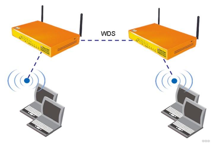 D-Link DIR-300 как репитер: настройка в режиме повторителя Wi-Fi