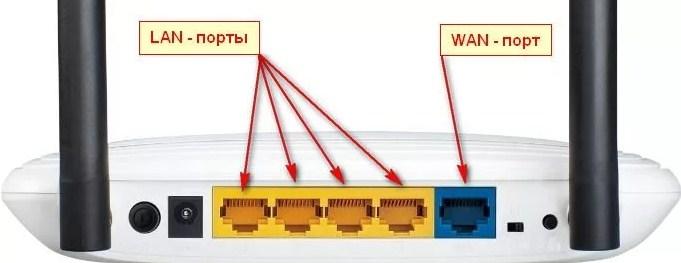 Компьютер не видит Wi-Fi роутер через кабель: полезные советы
