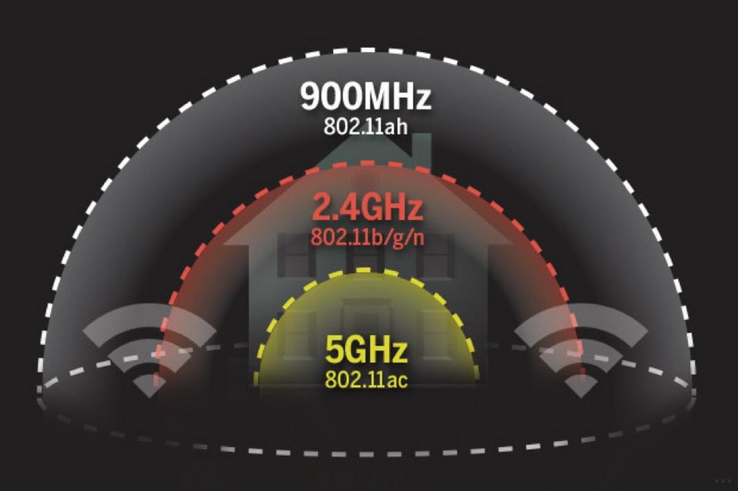 Поддерживает ли ноутбук Wi-Fi 5 ГГц: как проверить и изменить диапазон?