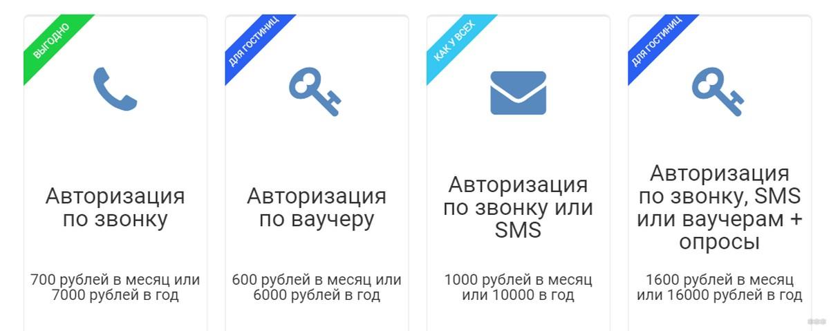 Авторизация Wi-Fi: секреты организации доступа, методы, реклама