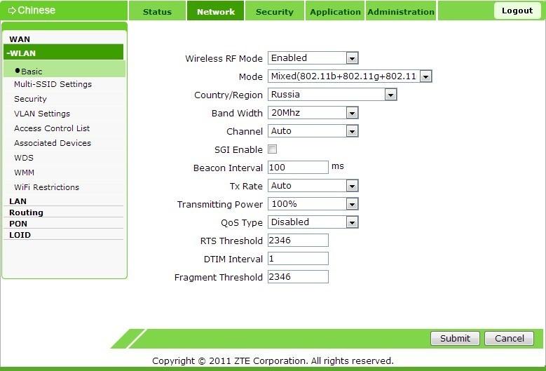 ZXHN F660 : характеристики и быстрая настройка роутера