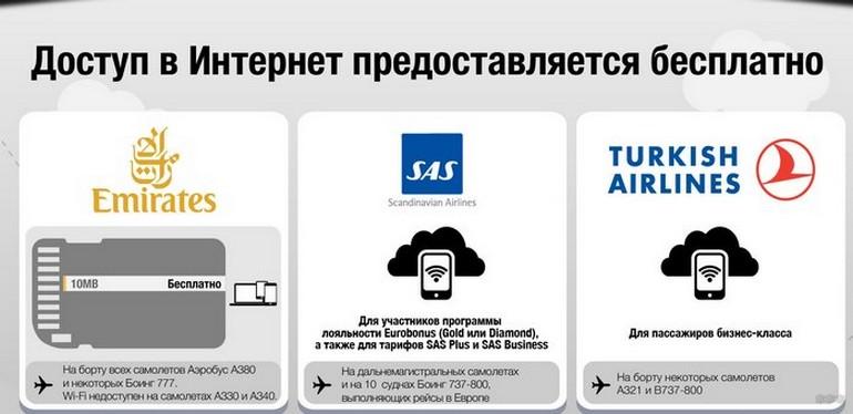Есть ли Wi-Fi в самолетах: «беспроводная привязанность» в небе