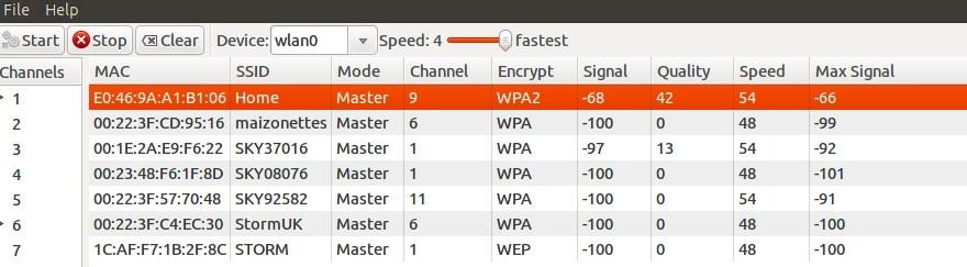 Проверка и анализ каналов Wi-Fi: поиск свободной частоты