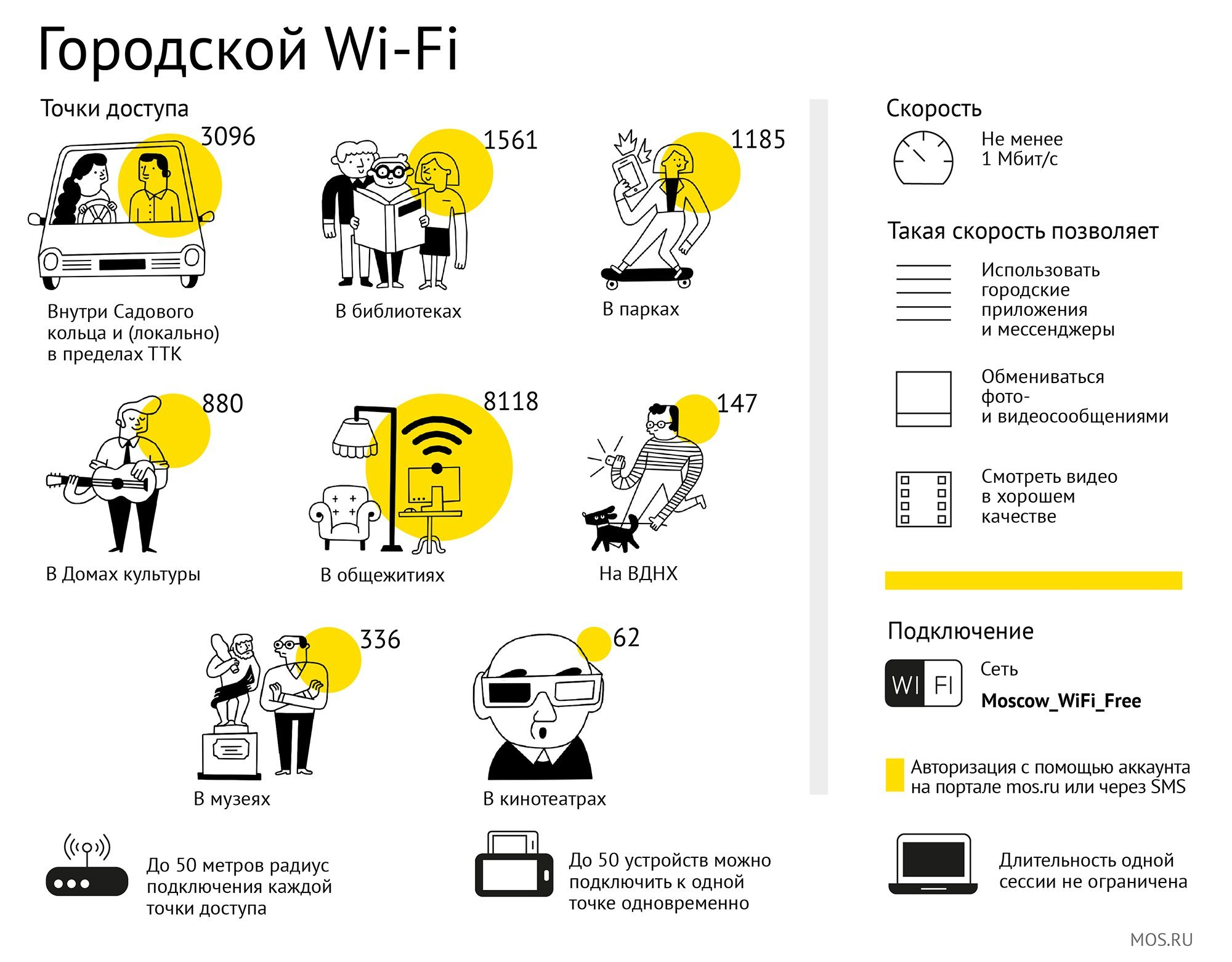 Более 300 московских библиотек подключили к бесплатному Wi-Fi