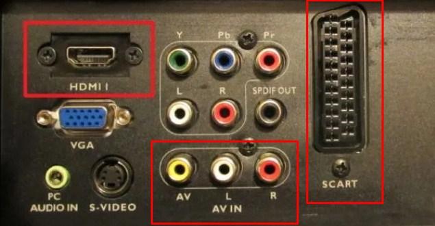 Как перейти с аналогового на цифровое телевидение: наша инструкция