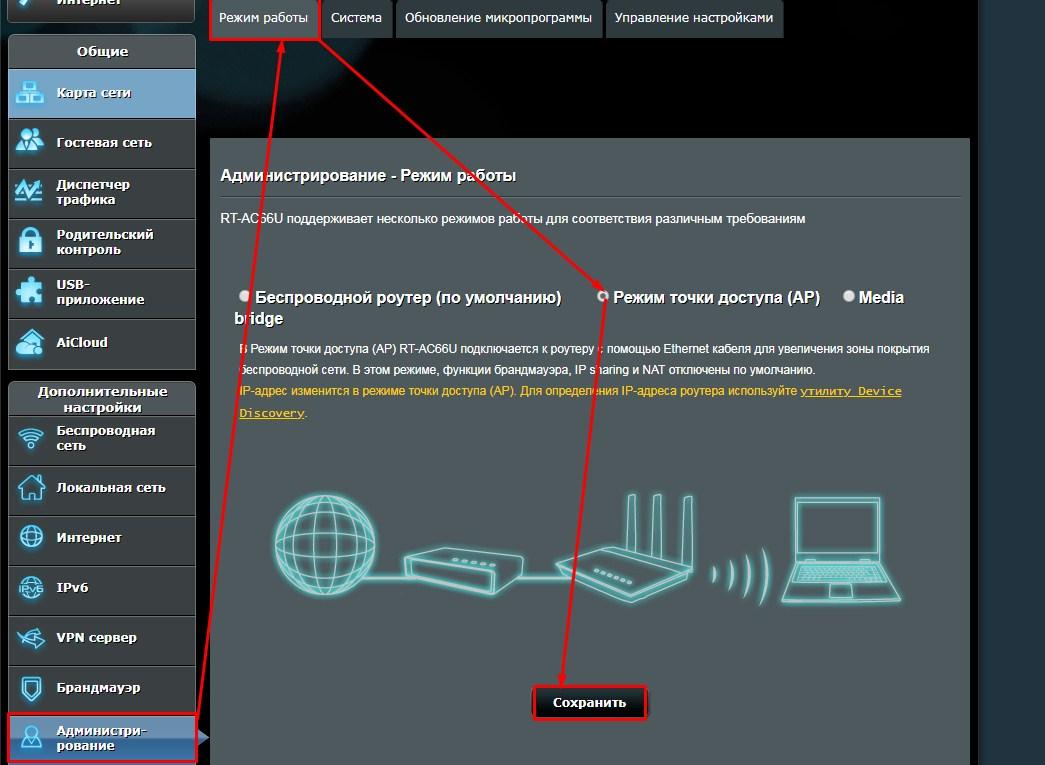 Настройка и подключение точки доступа Wi-Fi из роутера
