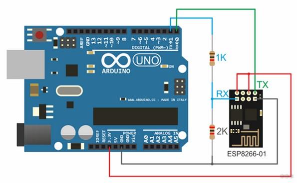 Arduino WiFi: обзор модулей и ESP8266 для работы с сетью