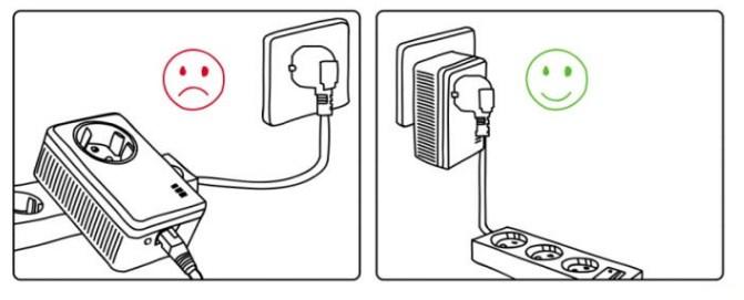PLC адаптер: что это такое, принцип работы, как подключить и настроить?