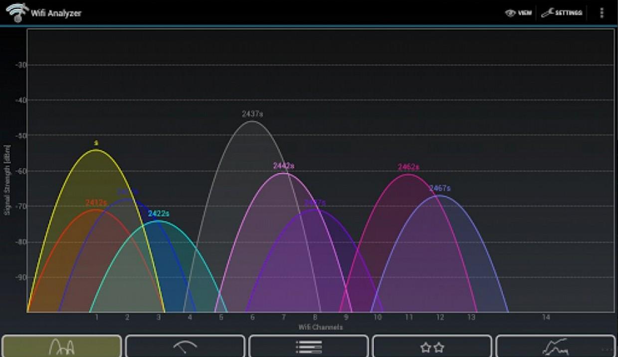 10 причин и решений, если плохо работает интернет на ноутбуке через Wi-Fi