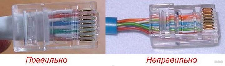 Как обжать интернет-кабель на 4 жилы: сделай это правильно!