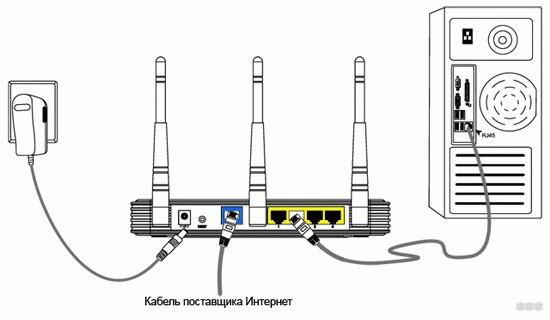 Как настроить роутер ТР-Link для провайдера «Ростелеком»?