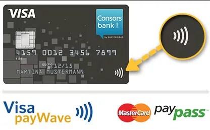 Как пользоваться банковской картой с Wi-Fi?
