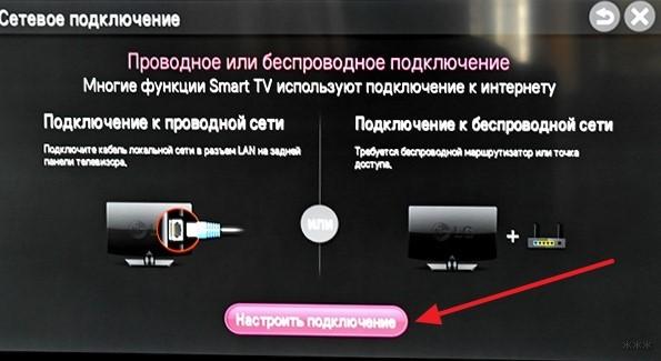 2 способа подключить ноутбук к телевизору без проводов