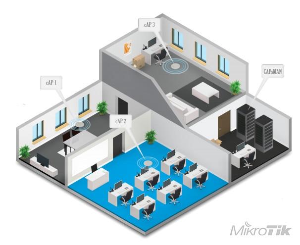 Бесшовный роуминг Wi-Fi MikroTik: от админа для чайников