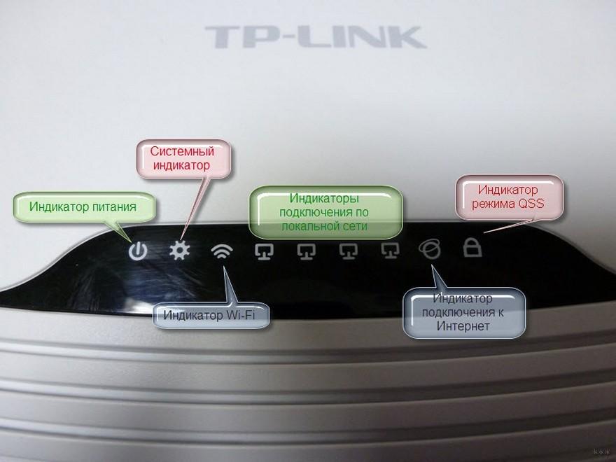 Сброс настроек роутера TP-Link на заводские настройки: советы Блондинки