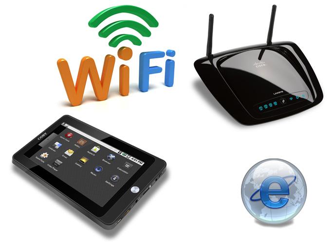 Как переводится и расшифровывается Wi-Fi: перевод на русский
