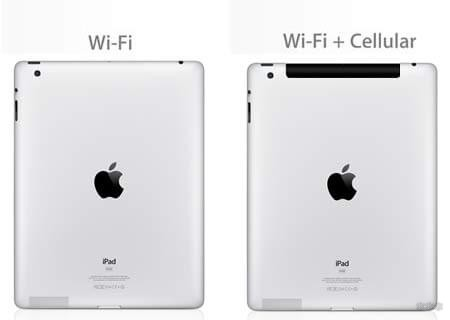 Что значит iPad Wi-Fi + Cellular: полный разбор от Блондинки