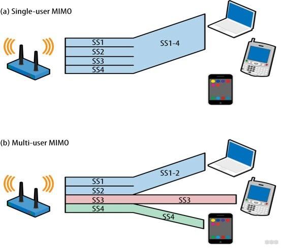 Что нужно знать про M.2 и обзор Wi-Fi + Bluetooth адаптеров