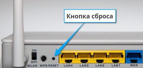 Как настроить интернет на компьютере через роутер: советы WiFiGid