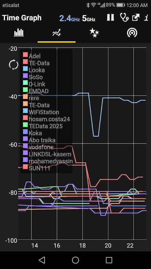 Приложения для Wi-Fi на Android: ТОП полезных программ для WiFi