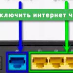 Как подключить интернет через роутер