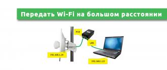передать Wi-Fi на большом расстоянии