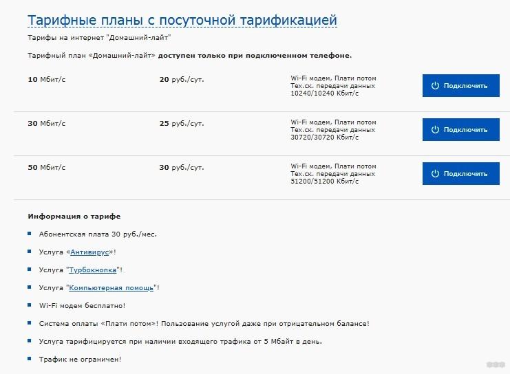 Домашний интернет МГТС: тарифы, оборудование, вариант настройки Wi-Fi