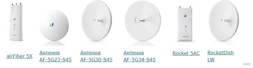 Wi-Fi антенна дальнего действия: самодельные или все-таки промышленные?