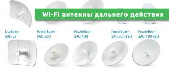 Wi-Fi антенны дальнего действия