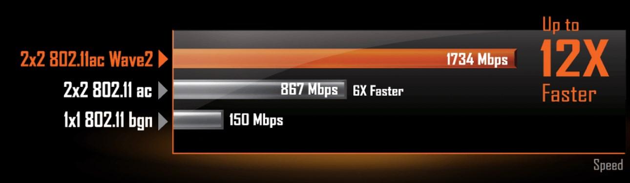 Gigabyte B360 Aorus Gaming 3 Wi-Fi: полный обзор материнской платы