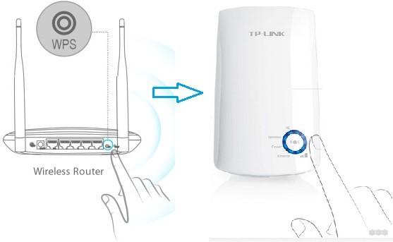 Как настроить роутер TP-Link как репитер Wi-Fi: все подробности