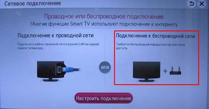 Как настроить и включить Smart TV на телевизоре, даже если его нет
