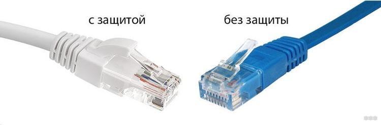Как называется кабель от роутера к компьютеру: все подробности