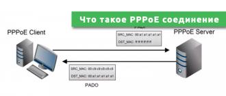 Что такое PPPoE соединение