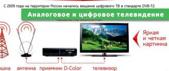 Что такое аналоговое и цифровое телевидение