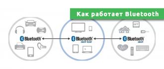 Как работает Bluetooth