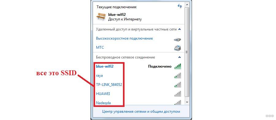 Hide SSID: как скрыть Wi-Fi и подключиться к скрытой сети?