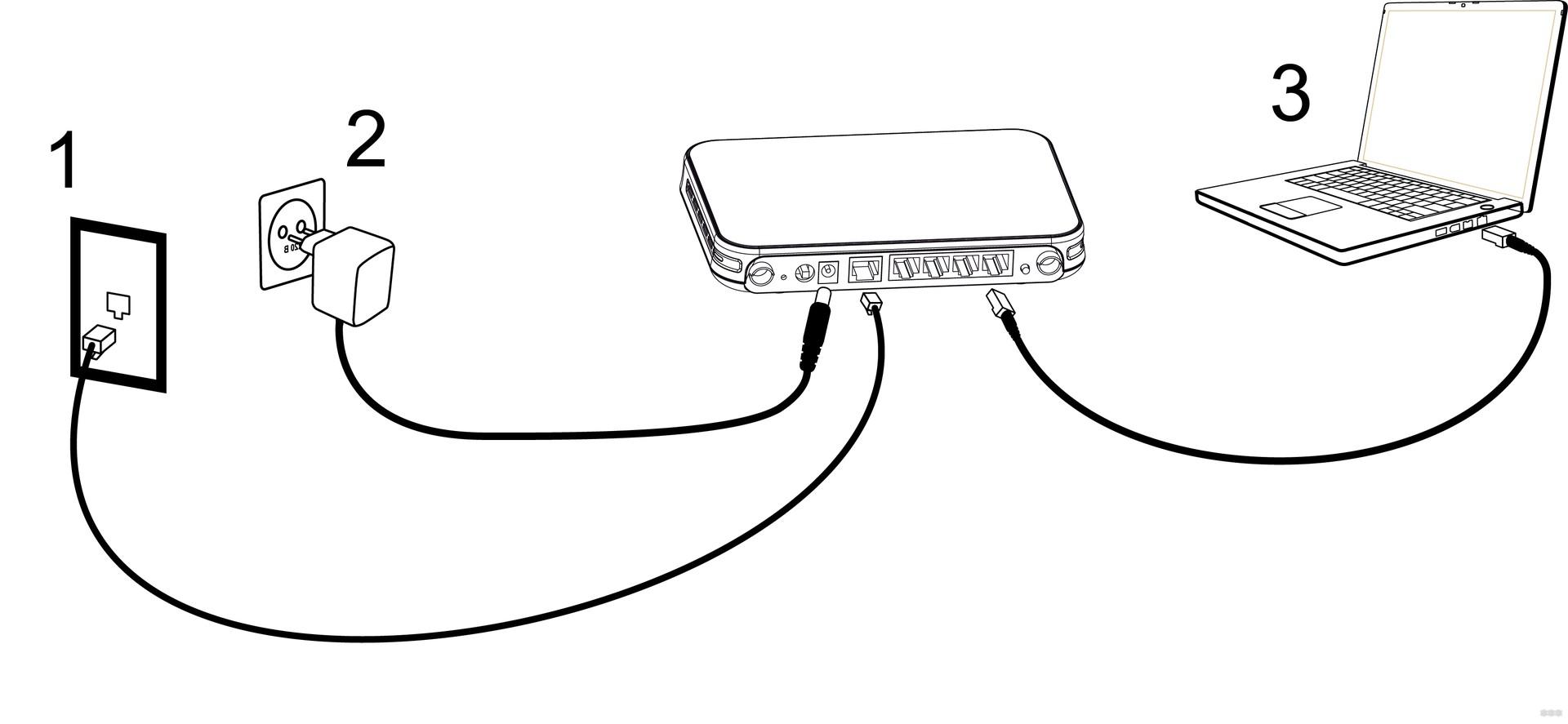 Маршрутизатор без Wi-Fi: обзор моделей и пример настройки