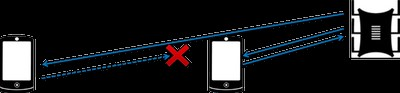 Как расширить зону покрытия Wi-Fi: от расположения роутера до настроек