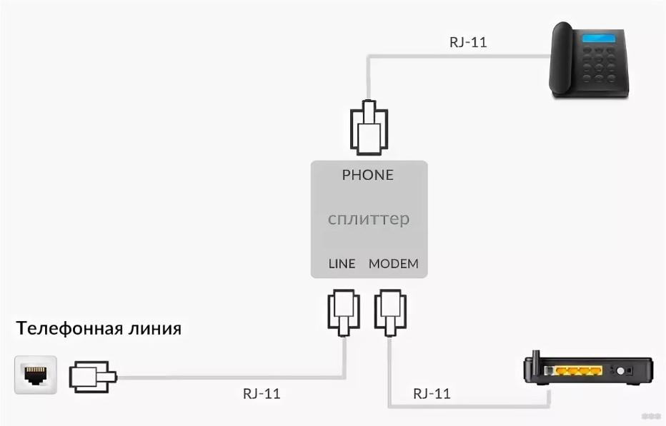 TP-Link TD-W8968: настройка для Ростелекома и не только