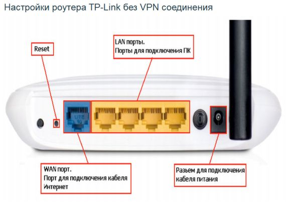 Все проблемы с роутером TP-Link: от проверки до сброса настроек