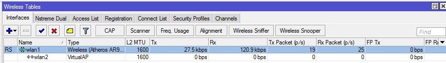 Настройка гостевой сети Wi-Fi в Mikrotik: полная инструкция