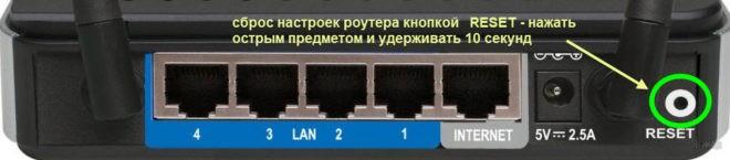 Адрес роутера D-Link: инструкция по подключению для чайников