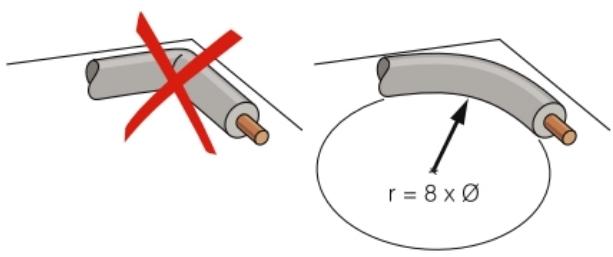 Проводка интернет кабель в квартире или доме: полная инструкция